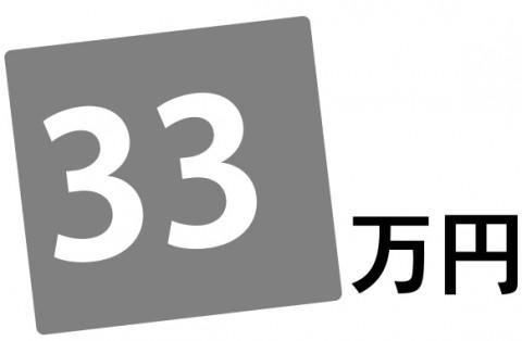 ブライダルセット¥330,000(税込)